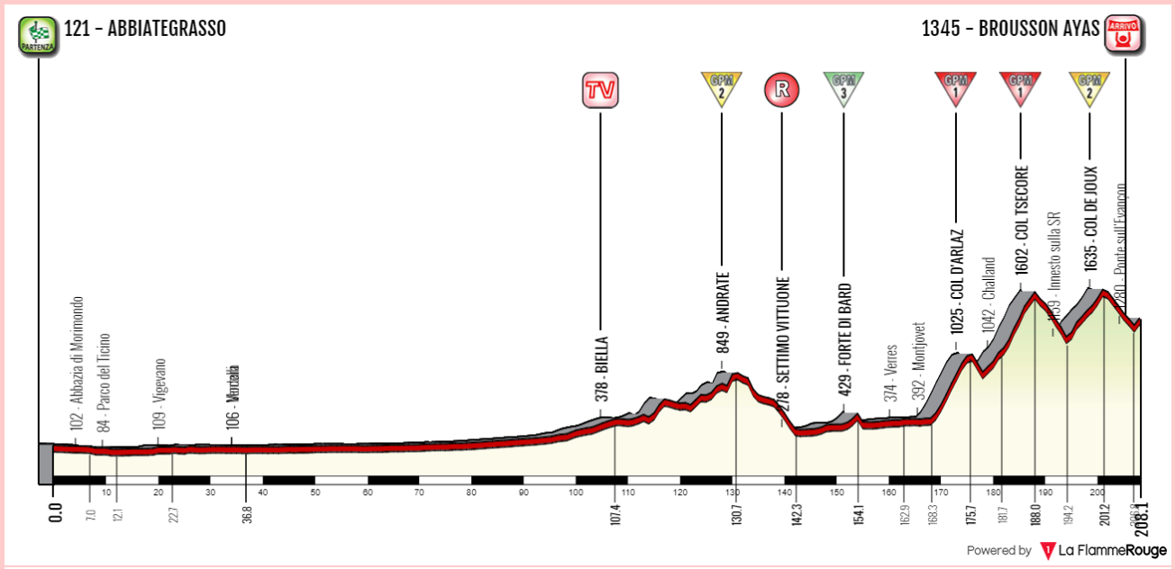 FireShot Capture 1 - La Flamme Rouge - Giro _ - https___www.la-flamme-rouge.eu_maps_viewtrack_178860.png